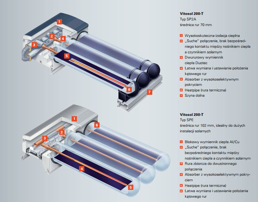 solar_budowa_Vitosol_200-T